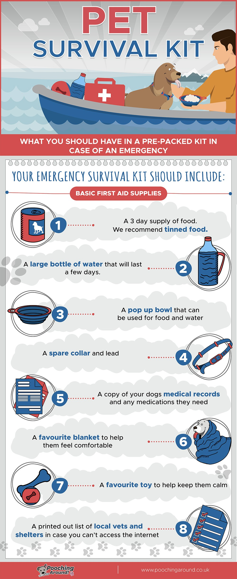 Pet Survival Kit For Emergency